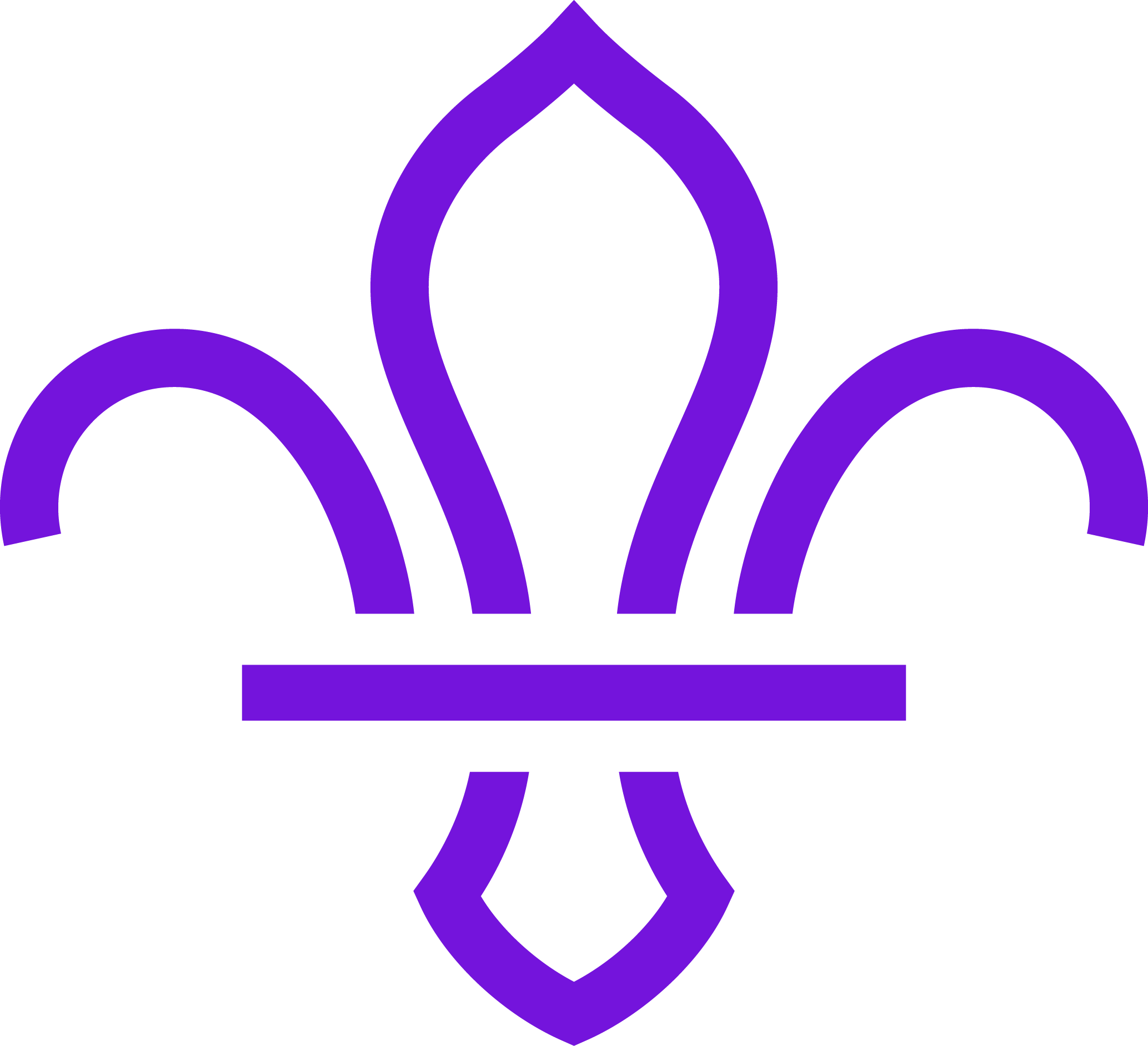 UK Scouts Website